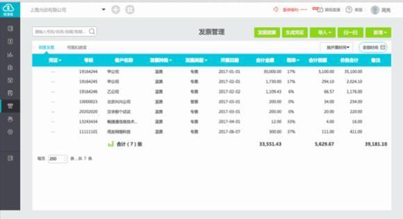 用友畅捷通好会计财务软件助力企业向在线云财务软件转型 用友好会计 第3张