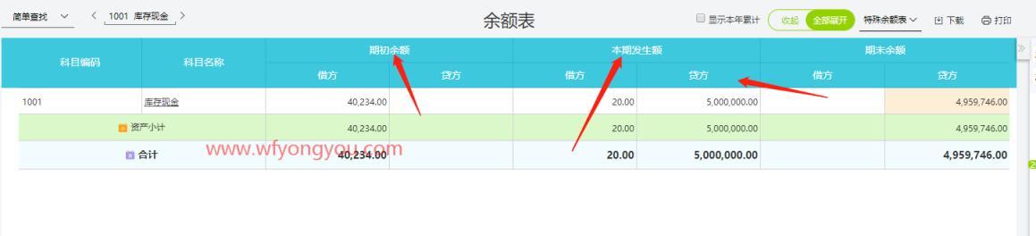我在用友畅捷通好会计财务软件做凭证的时候科目余额出现红字是为什么? 好会计问答 第5张